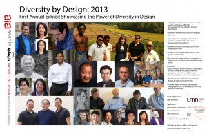 Diversity by Design